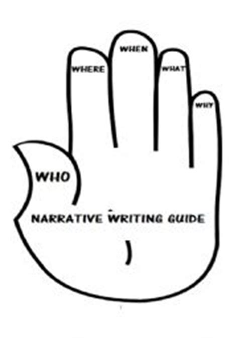Essay Writing Rubric For Middle School