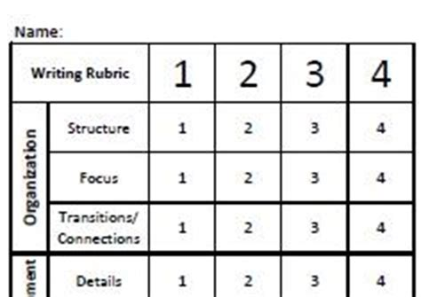 Rubrics for Assessing Student Writing, Listening, and Speaking